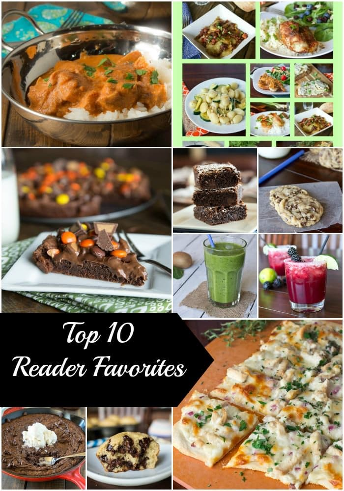 Top 10 Readers Favorites from 2014