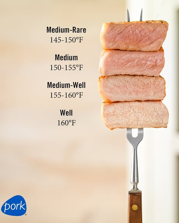 Cooking Temperature for cuts of pork